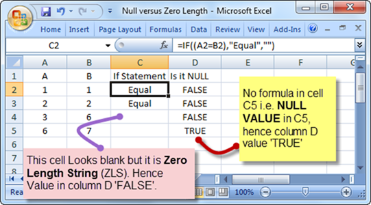 What is a NULL Value?