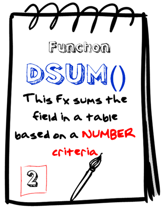 DSUM() function –The Art of Writing a Criteria : 2