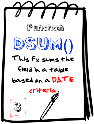 DSUM() function –The Art of Writing a Criteria : 3