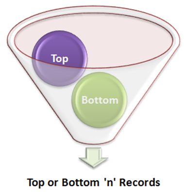 Select Top 'n' or Bottom 'n' records from a dataset in MS Access