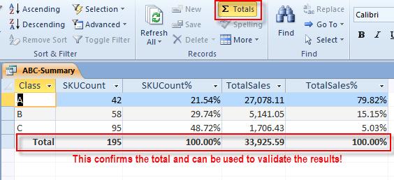 Perform ABC Analysis (Pareto Analysis) using the DSUM () function : [Part 1 of 2]