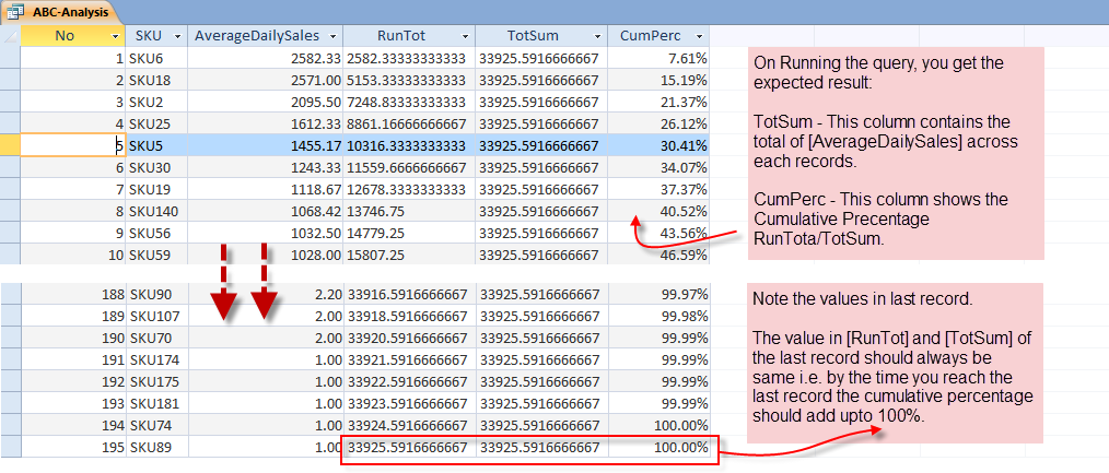 Perform ABC Analysis (Pareto Analysis) using the DSUM () function : [Part 1 of 2]